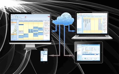 Sử dụng phần mềm quản lý bán hàng POS giúp ích được gì?